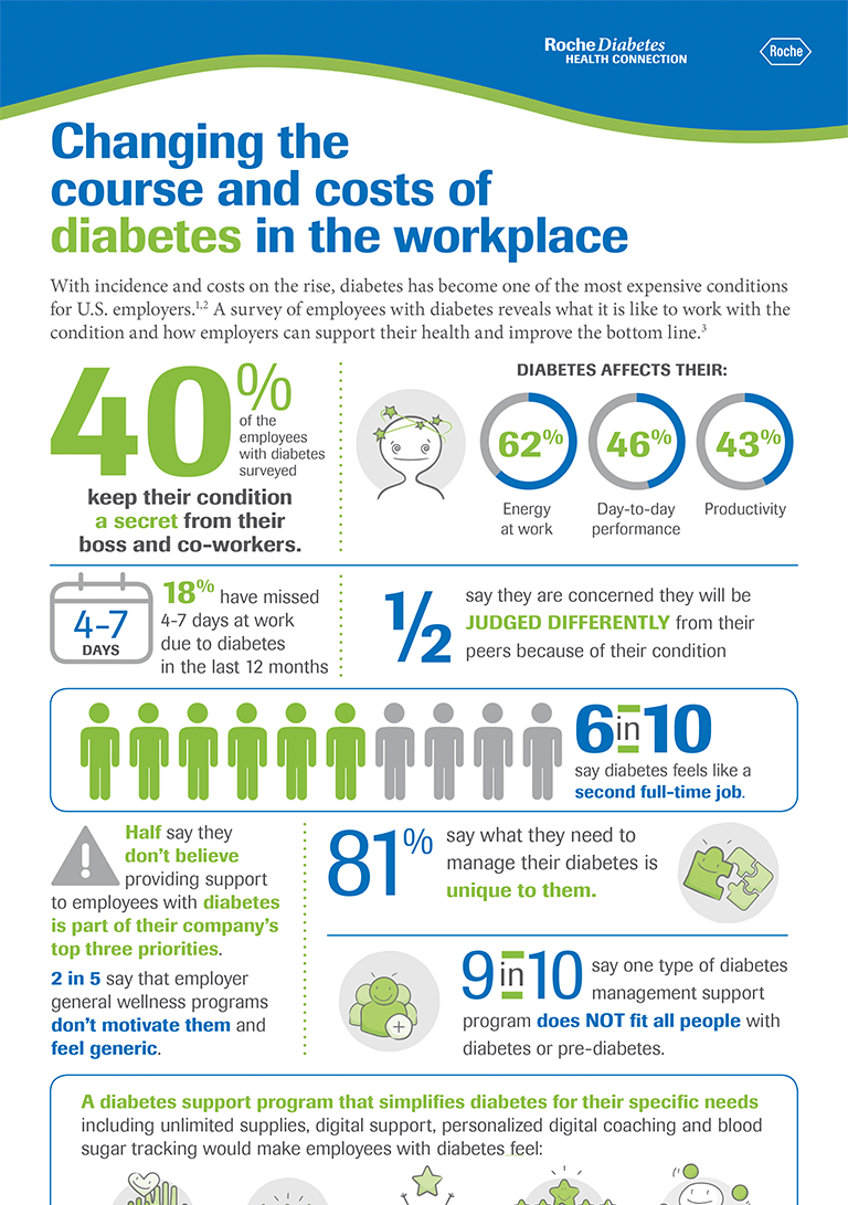 employee diabetes survey results